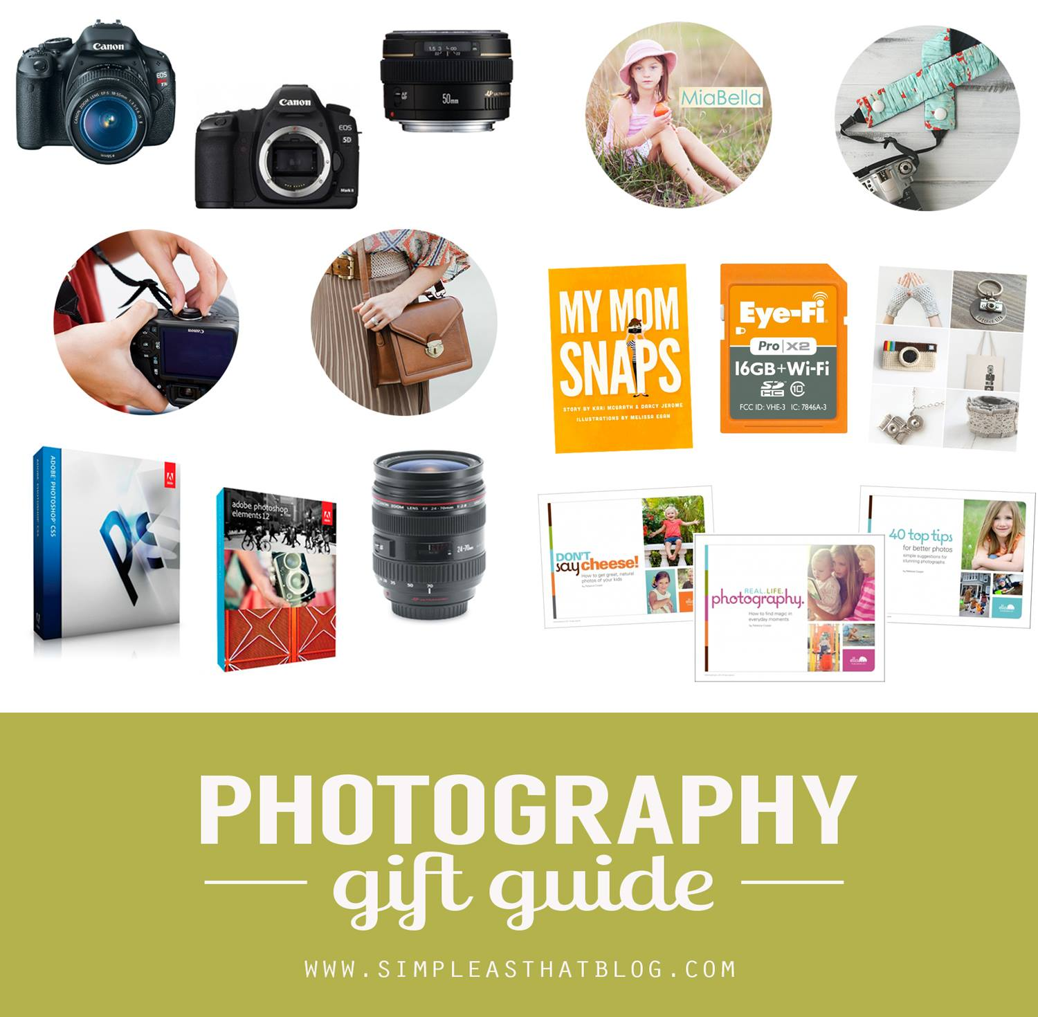 Gift Ideas for the Photographer on your List