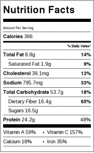 Crock-Pot Vegetable Chili Nutrition Facts