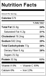 Pork Chops with Peach Salsa Nutrition Facts