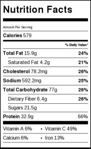 Pork Chops with Peach Salsa Nutrition Facts