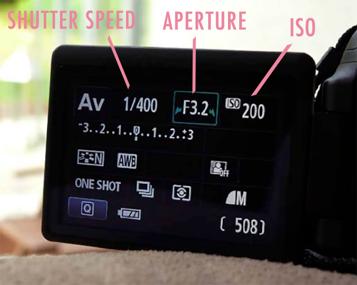 If you want to take better photos of your kids, but haven't yet managed to venture away from the Auto Mode on your camera, then this is the tutorial for you!